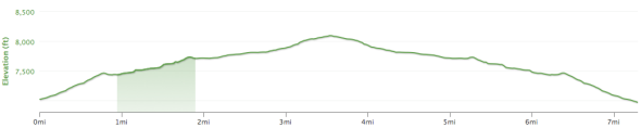 mcgee_elevation_profile